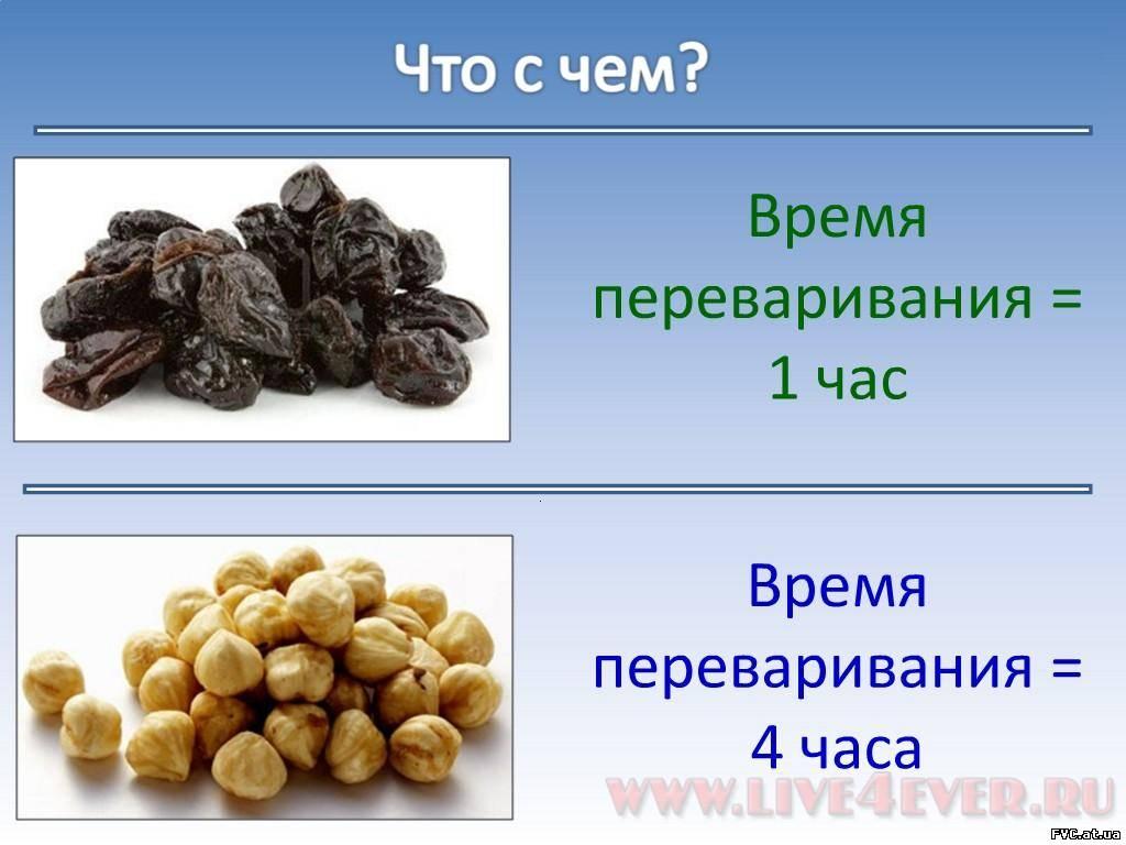 чай для похудения украина отзывы
